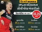 મોરિસ IPLના ઇતિહાસનો સૌથી મોંઘો ખેલાડી, રાજસ્થાને 16.25 કરોડમાં ખરીદ્યો; અર્જુન તેંડુલકરને મુંબઈ ઇન્ડિયન્સે 20 લાખમાં ખરીદ્યો|ક્રિકેટ,Cricket - Divya Bhaskar