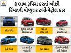 નિસાન મેગ્નાઈટથી લઈને મહિન્દ્રા XUV 300 સુધી, 8 લાખ રૂપિયાથી ઓછી કિંમતમાં એવેલેબલ છે આ 8 ટર્બો-પેટ્રોલ કાર|ઓટોમોબાઈલ,Automobile - Divya Bhaskar