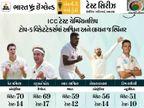 59 વિકેટ લઈ ચૂકેલો અશ્વિન બની શકે છે નંબર-1, સ્ટુઅર્ટ બ્રોડ અને પેટ કમિન્સ જ તેનાથી આગળ|ક્રિકેટ,Cricket - Divya Bhaskar