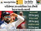 વિરાટના કપ્તાન બન્યા પછી ભારતે જીતી સૌથી વધુ 39 ટેસ્ટ, ઇંગ્લેન્ડને પાછળ છોડ્યું|ક્રિકેટ,Cricket - Divya Bhaskar