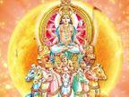 સૂર્યના મીન રાશિમાં પ્રવેશ સાથે ખરમાસ શરૂ થયો, વૃષભ, કર્ક, ધન સહિત આ રાશિના જાતકોને ધનલાભ થશે|જ્યોતિષ,Jyotish - Divya Bhaskar