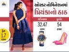 પ્રિયંકા ચોપરા ઓસ્કર નોમિનેશનમાં છવાઈ, બ્લૂ ડ્રેસમાં આકર્ષણ જમાવ્યું|બોલિવૂડ,Bollywood - Divya Bhaskar
