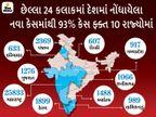 ભોપાલ, ઈંદોર અને જબલપુર શહેરો દરેક રવિવારે સંપૂર્ણપણે બંધ રહેશે,શાળા-કોલેજ 31 માર્ચ સુધી નહીં ખુલે|ઈન્ડિયા,National - Divya Bhaskar