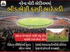 ભારત-ઈંગ્લેન્ડની T20 મેચ જોવા ગયેલા અમદાવાદ IIMના 5 વિદ્યાર્થી સંક્રમિતઃ સુપર સ્પ્રેડર બનતાં કેમ્પસમાં 38 વિદ્યાર્થી સહિત 40 પોઝિટિવ|અમદાવાદ,Ahmedabad - Divya Bhaskar