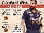 વિરાટ ત્રીજા નંબર પર બેટીંગ કરી દસ હજાર રન પૂરા કરનાર વિશ્વનો બીજો બેટ્સમેન બન્યો, રિકી પોન્ટીંગનો રેકોર્ડ તોડ્યો|ક્રિકેટ,Cricket - Divya Bhaskar