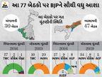 બંગાળમાં 6 વાગ્યા સુધી 79%, આસામમાં 72% મતદાન; મમતાએ કહ્યું- બાંગ્લાદેશમાં PMનું બંગાળ પર ભાષણ આપવું તે આચાર સંહિતાનું ઉલ્લંઘન|પશ્ચિમ બંગાળ,West Bengal - Divya Bhaskar