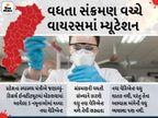 છત્તીસગઢમાં કોરોના વાયરસના નવા વેરિએન્ટ મળ્યા, વૈજ્ઞાનિકોએ કહ્યું N-440 નામ આપ્યું; ઈમ્યૂન સિસ્ટમ પર અસરની શક્યતા|ઈન્ડિયા,National - Divya Bhaskar