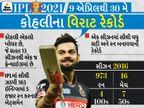 લીગનો નંબર-1 બેટ્સમેન RCBને ચેમ્પિયન બનાવી શક્યો નથી, ઇન્ટરનેશનલ ક્રિકેટમાં કપ્તાનીનો રેકોર્ડ વધુ સારો|ક્રિકેટ,Cricket - Divya Bhaskar