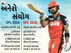 એક એવી પ્રેમકથા, જે પૂરી થવાનું નામ જ નથી લેતી, છેલ્લાં 4 વર્ષમાં માત્ર 1 વાર પ્લેઓફમાં ક્વોલિફાઇ થઈ RCB|ક્રિકેટ,Cricket - Divya Bhaskar
