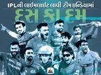 10 ખેલાડીઓ જેમને IPLના પ્રદર્શનના આધારે મળી ટીમ ઇન્ડિયા માટે રમવાની તક, 10માંથી 6 ખેલાડીઓ ગુજરાતી, 5 મુંબઈ ઇન્ડિયન્સના|IPL 2021,IPL 2021 - Divya Bhaskar