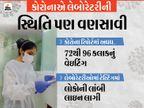 રાજકોટમાં RT-PCR રિપોર્ટમાં કોરોના છે કે નહીં એ જાણવા 3થી 4 દિવસ રાહ જોવાની, વ્યક્તિ પોઝિટિવ કે નેગેટિવ અંગે અજાણ, સુપરસ્પ્રેડર બને છે|રાજકોટ,Rajkot - Divya Bhaskar