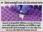 દુનિયામાં જે પણ વેક્સિનનો ઇમર્જન્સી ઉપયોગ થઈ રહ્યો છે એ દરેકને ભારતમાં મંજૂરી|ઈન્ડિયા,National - Divya Bhaskar