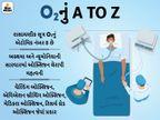 કોરોના સંક્રમિત ગંભીર દર્દીઓ માટે જીવન ટકાવનાર મેડિકલ ઓક્સિજન વિશે એવી તમામ માહિતી કે જે તમારે જાણવી જરૂરી છે ઓરિજિનલ,DvB Original - Divya Bhaskar