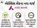બેંકે કેશ વિડ્રોઅલ અને SMS ચાર્જ વધાર્યા, સેવિંગ અકાઉન્ટ પર નવા દર લાગુ થશે|યુટિલિટી,Utility - Divya Bhaskar