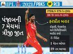 પંજાબ RCB વિરૂદ્ધ છેલ્લી ત્રણ મેચ જીત્યું, રાહુલની 25મી IPL ફિફ્ટી; હરપ્રીતે વિરાટ-મેક્સવેલ અને ડિવિલિયર્સને આઉટ કરીને ગેમ પલટી|IPL 2021,IPL 2021 - Divya Bhaskar