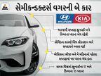હ્યુન્ડાઇ અને કિઆ આગામી અઠવાડિયે પ્લાન્ટ બંધ રાખશે, કોવિડના કારણે પ્રોડક્શન અને સપ્લાય પર અસર થઈ|ઓટોમોબાઈલ,Automobile - Divya Bhaskar