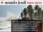 અરબી સમુદ્રએ પોતાનો ચક્રવાત સર્જવાનો વારસો જાળવી રાખ્યો, છેલ્લા 4 વર્ષમાં 4 વાવાઝોડાં સર્જાયા; જાણો કેમ યુનિક છે તાઉ-તે|તાઉ-તે વાવાઝોડું,Cyclone Tauktae - Divya Bhaskar
