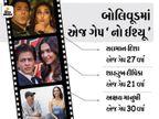 સલમાન જ નહીં, અક્ષય કુમાર-શાહરુખ ખાન પણ પોતાનાથી અડધી ઉંમરની એક્ટ્રેસિસ સાથે કામ કરે છે|બોલિવૂડ,Bollywood - Divya Bhaskar
