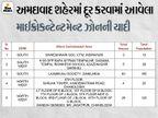 અમદાવાદમાં સતત પાંચમા દિવસે એક પણ માઈક્રો કન્ટેનમેન્ટ ઝોન ઉમેરાયો નહીં, વધુ 5ને દૂર કરાતા હવે 18 અમલી અમદાવાદ,Ahmedabad - Divya Bhaskar