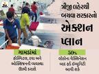 ગુજરાતમાં કોરોનાની ત્રીજી લહેર તહેવારોમાં જ આવશે તો? બીજી લહેર પહેલાં આપેલી છૂટછાટ જેવી ભૂલ તો નહીં કરે ને સરકાર...?|અમદાવાદ,Ahmedabad - Divya Bhaskar