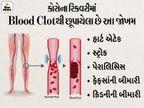 કોરોના સંક્રમણ બાદ લોહી પાતળું થવાની દવા સાબિત થઈ જીવનરક્ષક, સંક્રમણમાંથી રિકવર થયા બાદ બ્લડ ક્લોટથી સુરક્ષા મળે છે|ઈન્ડિયા,National - Divya Bhaskar