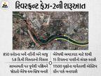 અમદાવાદમાં રિવરફ્રન્ટ ફેઝ-2ના 1.25 કિમીના વિકાસ કામનું ખાતમુહૂર્ત, પૂર્વથી પશ્ચિમને જોડતો બેરેજ કમ બ્રિજ બનશે|અમદાવાદ,Ahmedabad - Divya Bhaskar