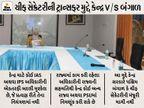 નિષ્ણાતોના મતે કેન્દ્ર ભલે બંગાળના મુખ્ય સચિવને દિલ્હી બોલાવે, પણ મમતા તેમને મોકલવાનો ઇનકાર કરી શકે છે|ઈન્ડિયા,National - Divya Bhaskar