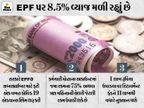પૈસાની જરૂર ન હોય તો PF ફંડમાંથી પૈસા ઉપાડવાનું ટાળવું, તેનાથી તમારા રિટાયર્મેન્ટ ફંડને મોટું નુકસાન પહોંચી શકે છે|યુટિલિટી,Utility - Divya Bhaskar
