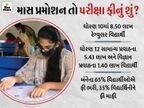 GSEBએ કોરોના મહામારીના કારણે ધોરણ 10 અને 12ની પરીક્ષા ન લીધી, તો રૂ.41 કરોડથી વધુની ફી પાછી આપશે કે કેમ?|અમદાવાદ,Ahmedabad - Divya Bhaskar