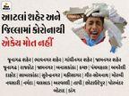 4 શહેર અને 22 જિલ્લામાં એકેય મોત નહીં, એક મહિના બાદ પહેલીવાર 1333ના રિપોર્ટ પોઝિટિવ, 4098 દર્દી ડિસ્ચાર્જ અને 18ના મોત|અમદાવાદ,Ahmedabad - Divya Bhaskar