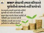 હંમેશાં MWP એક્ટની સાથે ટર્મ ઈન્શ્યોરન્સ લેવો, તેનાથી પોલિસીના પૈસા તમારા પરિવાર સિવાય અન્ય કોઈને નહીં મળે|યુટિલિટી,Utility - Divya Bhaskar