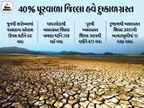 10 વર્ષમાં ભૂસ્ખલન, ભારે વરસાદ, કરાં પડવા, વાદળ ફાટવાની ઘટનાઓ 20 ગણી વધી; પહેલા 3 દિવસમાં જેટલો વરસાદ પડતો હતો એ હવે 3 કલાકમાં પડે છે|ઓરિજિનલ,DvB Original - Divya Bhaskar