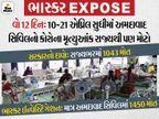 ગુજરાત સરકાર જૂઠું બોલે છે, આ રહ્યો પુરાવો! સિવિલનો 'મોતનો ખેલ' ઉઘાડો પડ્યો, કોરોનાના મૃતકોના આંકડામાં ક્રૂર મજાક અમદાવાદ,Ahmedabad - Divya Bhaskar