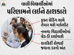 ધોરણ 10 અને 12ની માર્કશીટમાં ક્યાંય 'માસ પ્રમોશન'નો ઉલ્લેખ નહીં થાય, રૂટિન જેવી જ માર્કશીટ અપાશે|અમદાવાદ,Ahmedabad - Divya Bhaskar
