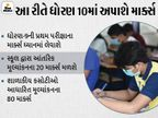 જૂનના અંતિમ વીકમાં ઓનલાઈન રિઝલ્ટ જાહેર થશે, માસ પ્રમોશન માર્કશીટમાં નહીં પણ LCમાં તો લખાશે જ અમદાવાદ,Ahmedabad - Divya Bhaskar