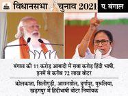 सवा करोड़ हिंदी भाषियों को लुभाने की कोशिश में TMC और BJP, दीदी ने पूर्वी भारत की पहली हिंदी यूनिवर्सिटी खोली|ओरिजिनल,DB Original - Dainik Bhaskar