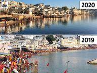 पहली बार महास्नान के दिन घाटों पर सन्नाटा; न डुबकी के लिए भीड़, न ब्रह्मा दर्शन के लिए कतारें|अजमेर,Ajmer - Dainik Bhaskar