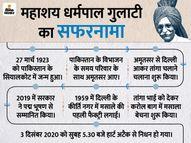 सिर्फ 1500 रुपए लेकर भारत आए थे धर्मपाल गुलाटी, छोटे से खोखे से शुरुआत कर MDH को 2000 करोड़ रु. का ब्रांड बनाया इकोनॉमी,Economy - Dainik Bhaskar