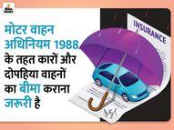 ऑनलाइन मोटर इंश्योरेंस खरीदने के हैं कई फायदे, इससे समय और पैसों की होती है बचत कंज्यूमर,Consumer - Dainik Bhaskar