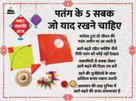 हवा में उड़ती टोपी से हुआ था पतंग का आविष्कार, पतंगबाजी के लिए 6 किमी प्रति घंटे की रफ्तार से हवा चलना जरूरी लाइफ & साइंस,Happy Life - Dainik Bhaskar