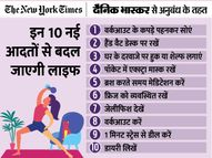 नई आदत बनाने में 3 चैलेंज आएंगे, गोल सेट करने के बाद सिर्फ 7 दिन में आप आधी कामयाबी पा सकते हैं ज़रुरत की खबर,Zaroorat ki Khabar - Money Bhaskar
