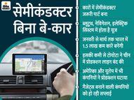 मार्केट में कारों की डिमांड बढ़ी, लेकिन सेमीकंडक्टर नहीं होने से प्रोडक्शन लड़खड़ाया; गैजेट्स के लिए हो रही सप्लाई|ऑटो,Auto - Dainik Bhaskar