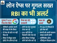 गूगल ने लोन देने वाले 453 ऐप्स को बैन किया, सोशल मीडिया पर लिस्ट वायरल; RBI बोला- रजिस्ट्रेशन की जांच जरूर करें|टेक,Tech - Dainik Bhaskar