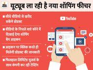 अब सीधे यूट्यूब वीडियो से कर सकेंगे शॉपिंग, चुनिंदा क्रिएटर्स के साथ कंपनी ने शुरू की टेस्टिंग|टेक & ऑटो,Tech & Auto - Dainik Bhaskar