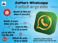 70 लाख किराना दुकानदारों पर रिलायंस की नजर, 6 महीने में लोग वॉट्सऐप से खरीदारी कर सकेंगे|ओरिजिनल,DB Original - Dainik Bhaskar