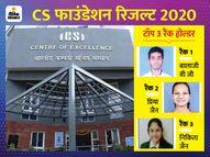 ICSI ने जारी किया सीएस फाउंडेशन परीक्षा का रिजल्ट, बालाजी बीजी बने ऑल इंडिया टॉपर, प्रिया जैन को मिला दूसरा स्थान|करिअर,Career - Dainik Bhaskar