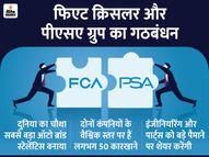 दोनों कंपनियों ने मिलकर बनाया स्टेलेंटिस ब्रांड, साथ काम करके सालाना बचाएंगे करीब 44 हजार करोड़ रुपए|टेक & ऑटो,Tech & Auto - Dainik Bhaskar