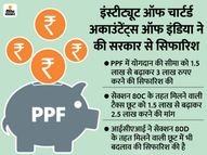 PPF में अधिकतम निवेश की लिमिट को 3 लाख रु. करने की सिफारिश, 80C के तहत छूट को 2.5 लाख करने की मांग|यूटिलिटी,Utility - Dainik Bhaskar