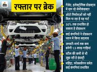 फोर्ड इंडिया ने एक हफ्ते के लिए बंद किया प्लांट, सेमीकंडक्टर की कमी का असर|टेक & ऑटो,Tech & Auto - Dainik Bhaskar
