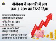 सेंसेक्स 834 अंक ऊपर 49,398 पर बंद, रियल्टी और बैंकिंग शेयरों में हुई जमकर खरीदारी|इकोनॉमी,Economy - Money Bhaskar